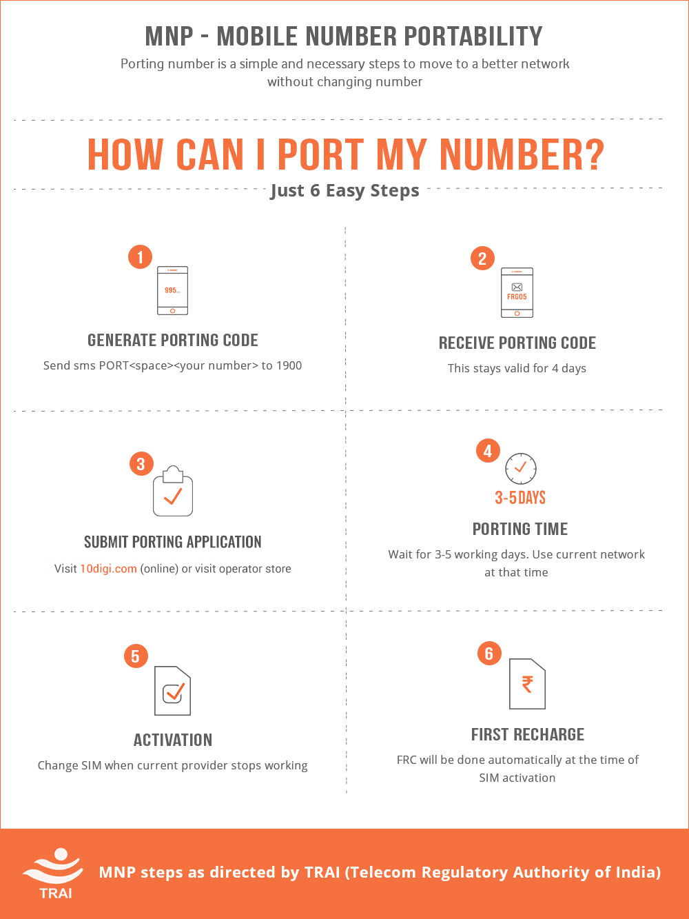 how to port number